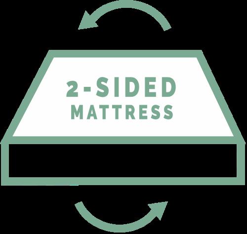 2-sided mattress icon